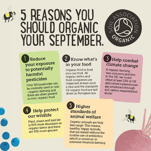 five reasons to go organic